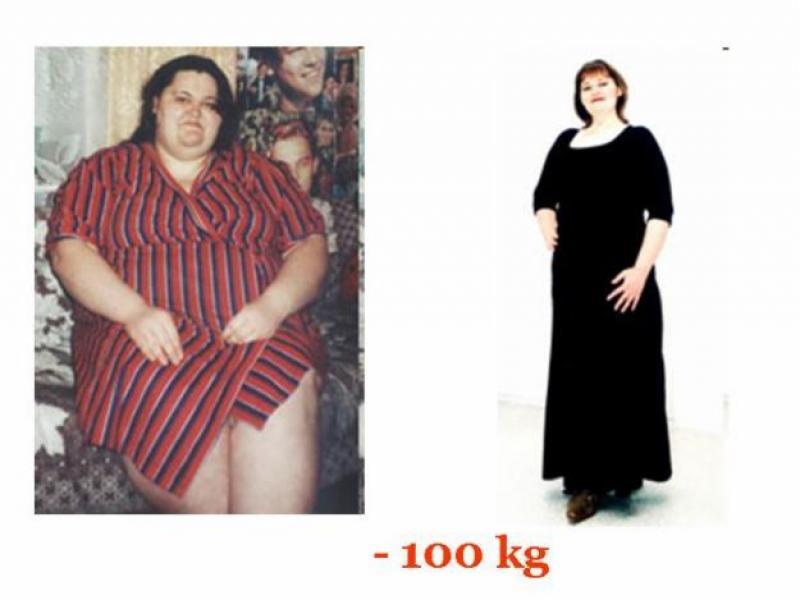 Лучшие и эффективные диеты для похудения отзывы и результаты